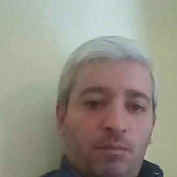 hakobyan78_ah_Erevan_Single_Male
