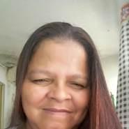 sandrap412's profile photo