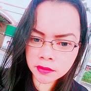 Queenie36_7's profile photo