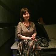 larisarybakova644's profile photo