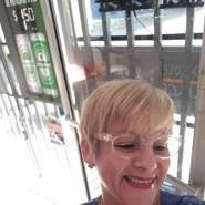 milyb780's profile photo