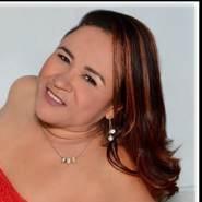 elcyp427's profile photo