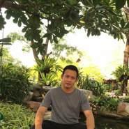 ruengchai71's profile photo
