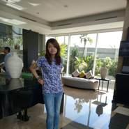 nurs4324's profile photo