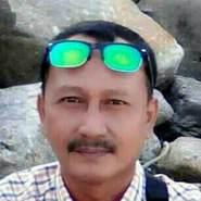 sinarimpiani's profile photo