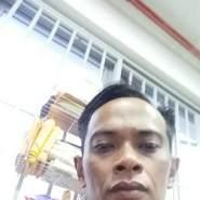 zamh956's profile photo