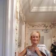 janelexlovelaceedwar's profile photo