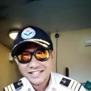 RaGil150913's profile photo