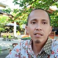 askur45's profile photo