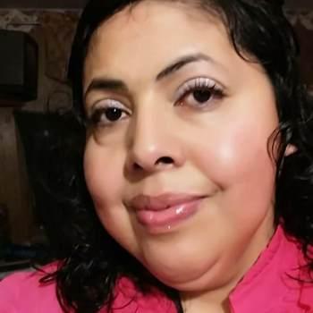marinaalvarez7272_Texas_Single_Female