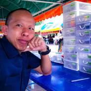 O2_Zoundwork's profile photo