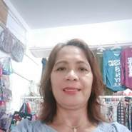 lorenzab10's profile photo