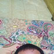 cikrit's profile photo