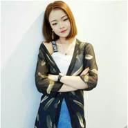 12345pingsu's profile photo