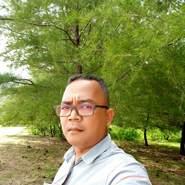 aqilanajwa's profile photo
