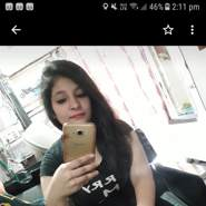 priyab20's profile photo