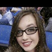 Izzy497_1's profile photo