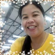 taes178's profile photo