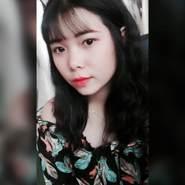 Tuyen98's profile photo