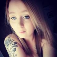 ashleyl70's profile photo