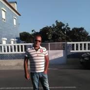 brunos1349's profile photo