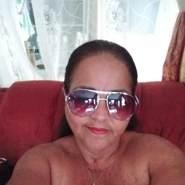 ruths417's profile photo