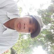 vot508's profile photo