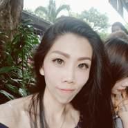 jiradas4's profile photo