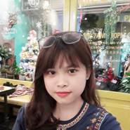 nguyetpham779's profile photo