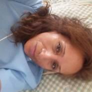 margaritai14's profile photo