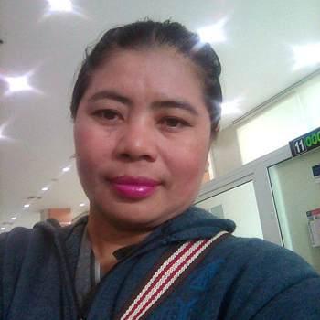 user_yq6345_Saraburi_Độc thân_Nữ