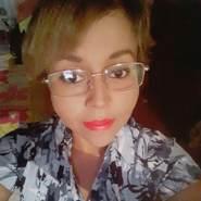 abiigailm9's profile photo