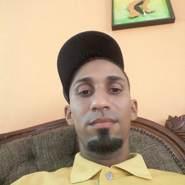 gueryo's profile photo