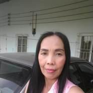 user_cqr6825's profile photo