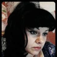 tereshuk_l131's profile photo