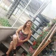 emperatrizn's profile photo