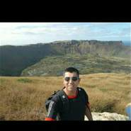 apasionadostgo's profile photo