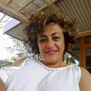 fabiolar63's profile photo