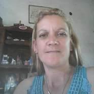 mariac2544's profile photo