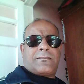 ahmedalsaprawy55555a_Dumyat_Single_Male
