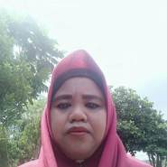 ngat835's profile photo