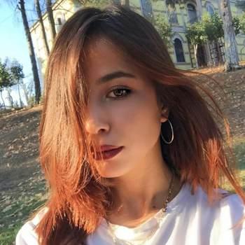 arzucukmu_Sivas_Single_Weiblich