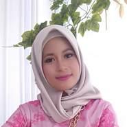ariestaf's profile photo