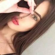 user_bgyu130's profile photo