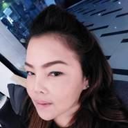 nokt024's profile photo