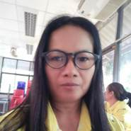 taiwanshawrum's profile photo
