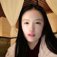 cindyz17's profile photo