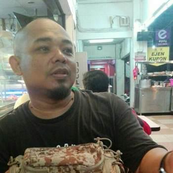 nick2002r_Negeri Sembilan_Célibataire_Homme