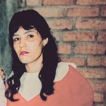 miriang58_Valle Del Cauca_Single_Female