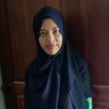 user_swbyh458_Pattani_Single_Female